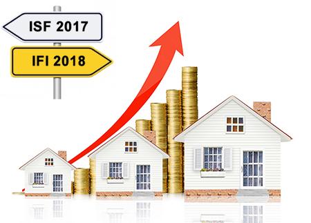 Impôt sur la fortune immobilière , comment ça marche ?